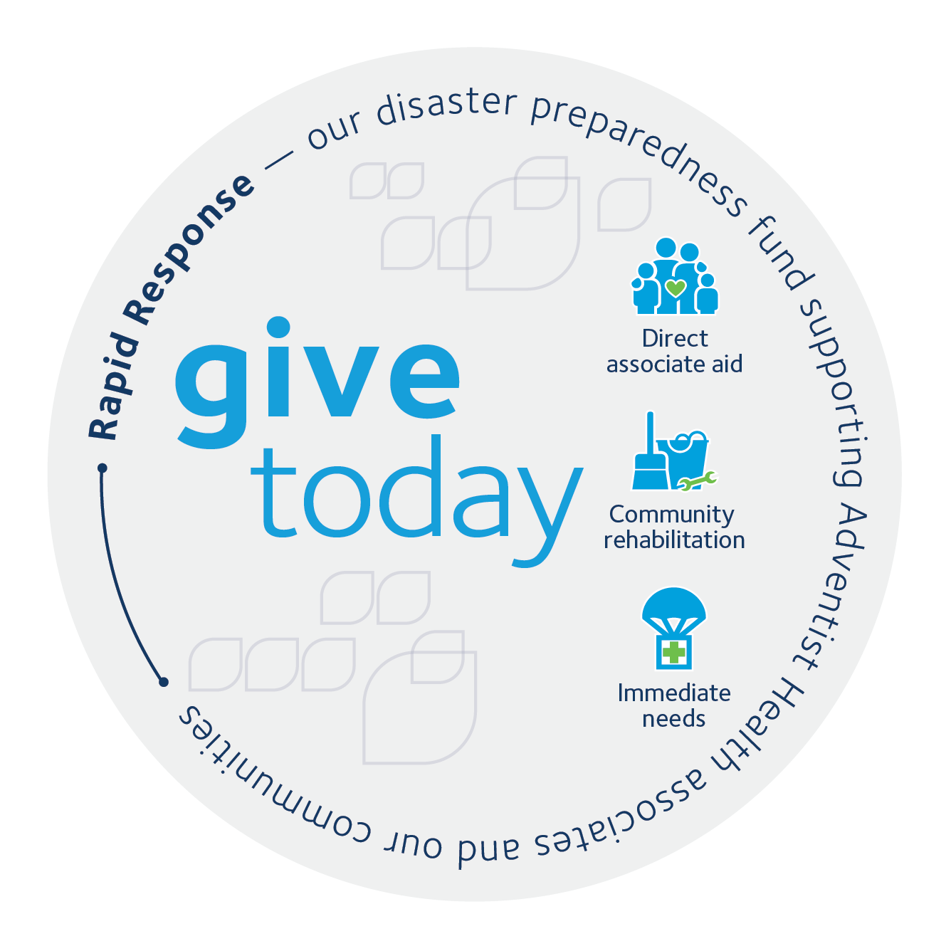 Give today to support direct associate aid, community rehabilitation and immediate needs following disaster