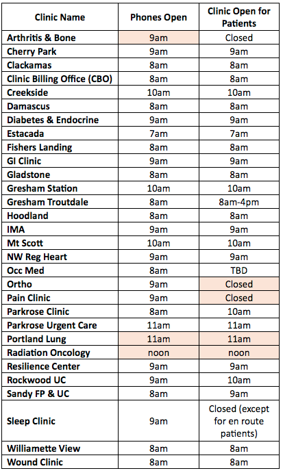 Clinic Closures